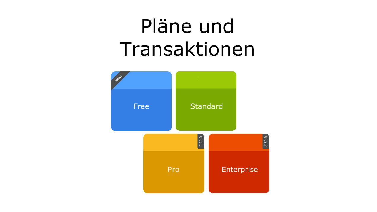 Produktpläne und Transaktionspakete